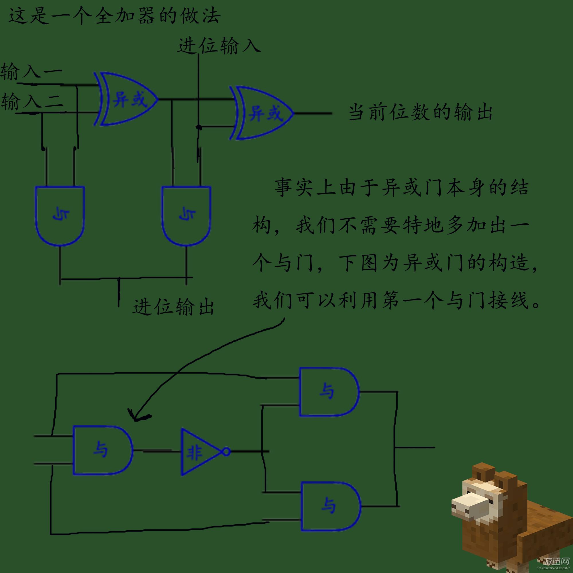 《我的世界》计算器的加法和乘法器电路图文教程
